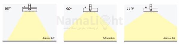زاویه پرتاب نور پروژکتور روشنایی